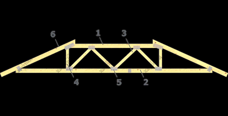 Конструкция ферм вальмовой крыши