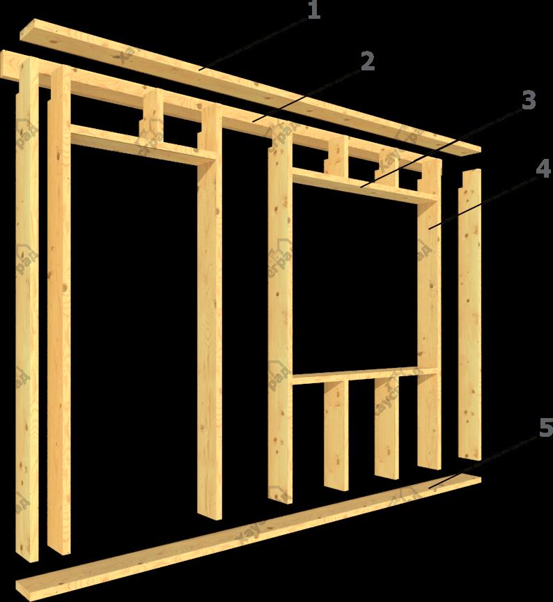 устройство стены каркаса precut