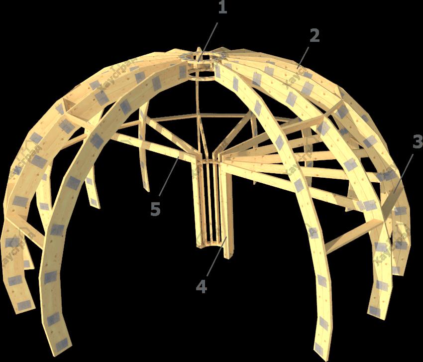 Схема стратодезического купольного дома